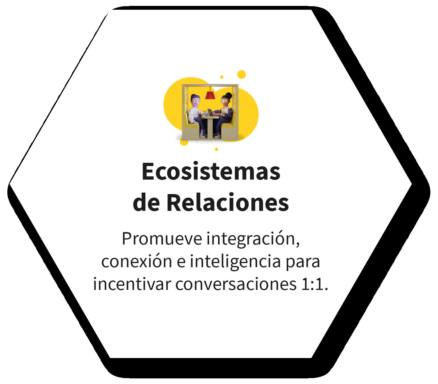 Ecosistemas de Relaciones