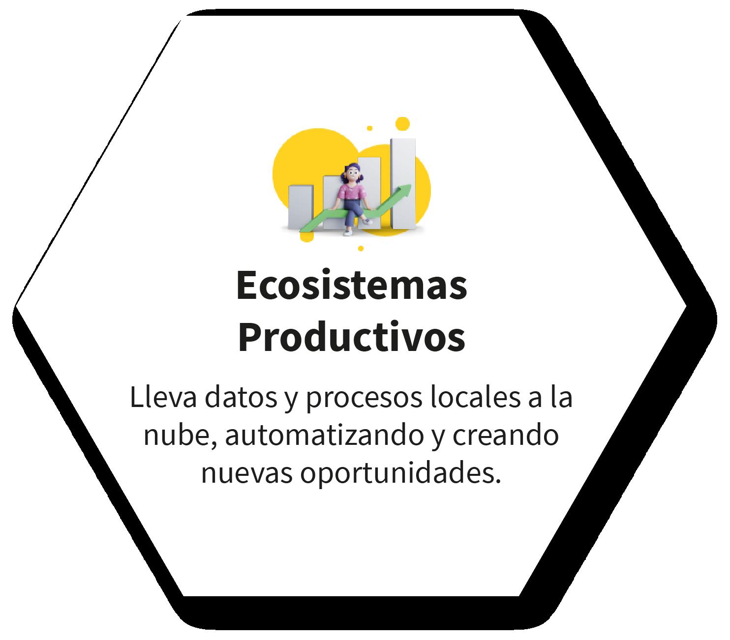 Ecosistemas Productivos